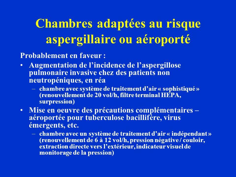 Chambres adaptées au risque aspergillaire ou aéroporté Probablement en faveur : Augmentation de lincidence de laspergillose pulmonaire invasive chez d