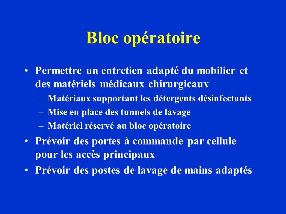 Bloc opératoire Permettre un entretien adapté du mobilier et des matériels médicaux chirurgicaux –Matériaux supportant les détergents désinfectants –M