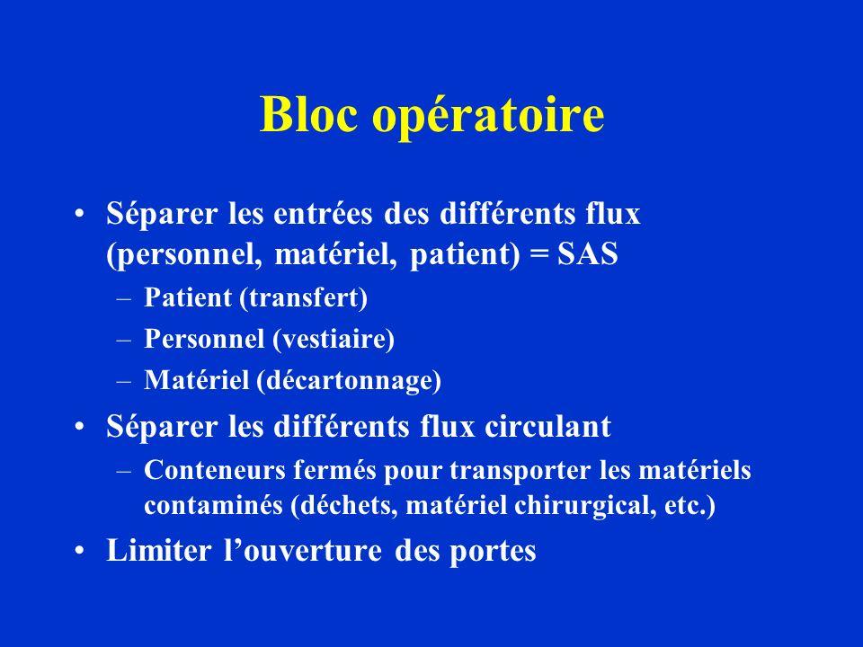 Bloc opératoire Séparer les entrées des différents flux (personnel, matériel, patient) = SAS –Patient (transfert) –Personnel (vestiaire) –Matériel (dé