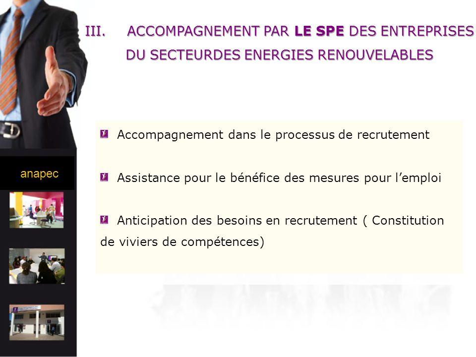 anapec III.ACCOMPAGNEMENT PAR LE SPE DES ENTREPRISES DU SECTEURDES ENERGIES RENOUVELABLES Accompagnement dans le processus de recrutement Assistance p