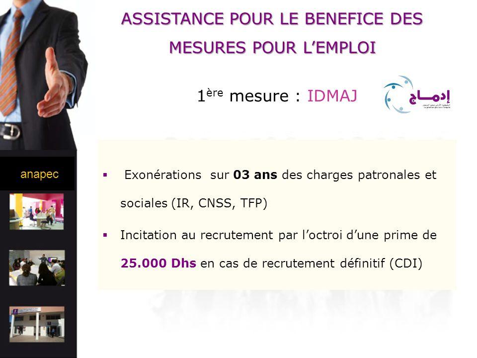anapec Exonérations sur 03 ans des charges patronales et sociales (IR, CNSS, TFP) Incitation au recrutement par loctroi dune prime de 25.000 Dhs en ca