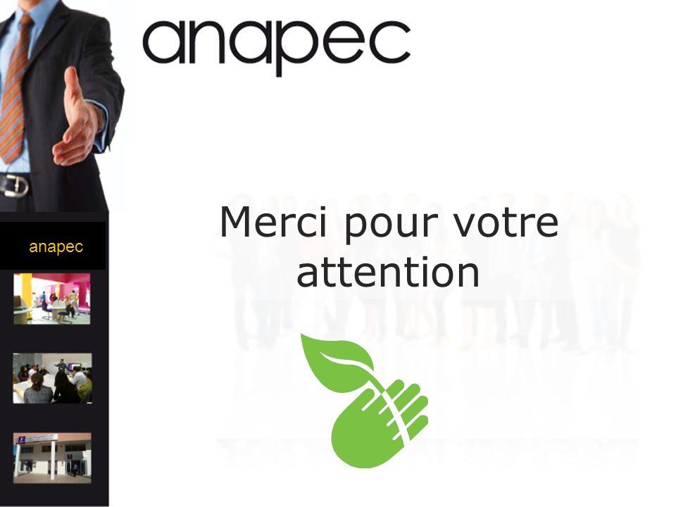 anapec Merci pour votre attention