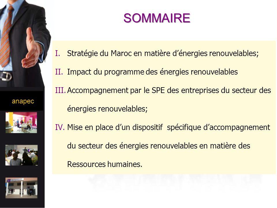 anapec I.Stratégie du Maroc en matière dénergies renouvelables; II.Impact du programme des énergies renouvelables III.Accompagnement par le SPE des en