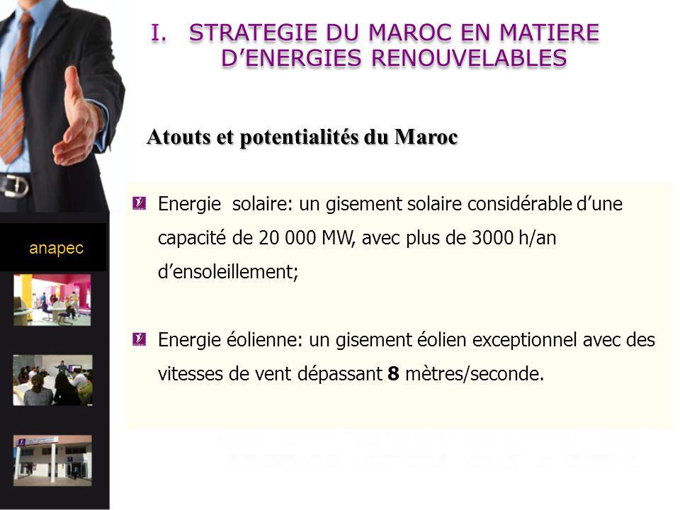 anapec Objectifs Un investissement denviron 12,5 Milliards de Dollars permettra lémergence dune industrie locale relative aux énergies renouvelables forte Lintégration industrielle des énergies renouvelables dans la continuité des stratégies sectorielles énergétique et industrielle; La réalisation dun mix électrique avec une part importante des énergies renouvelables, 42% (dont 14% du solaire)à lhorizon 2020 : Annonce du Plan Solaire Marocain de 2000 MW en Novembre 2009 Lancement dun programme éolien intégré de 2000 MW à lhorizon 2020