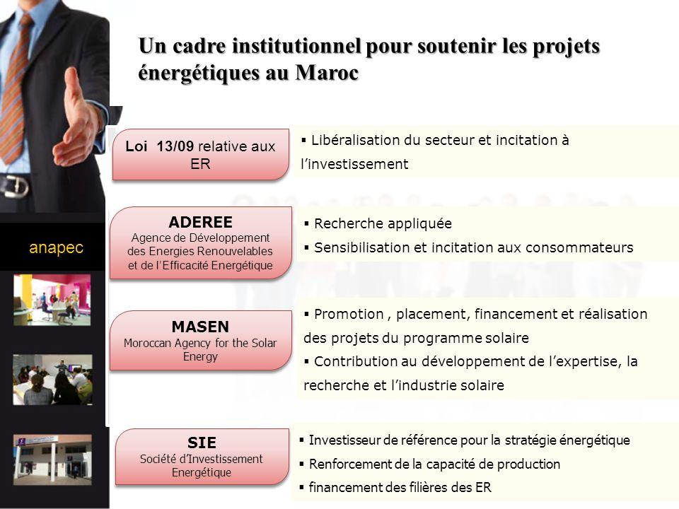 anapec Loi 13/09 relative aux ER Libéralisation du secteur et incitation à linvestissement ADEREE Agence de Développement des Energies Renouvelables e