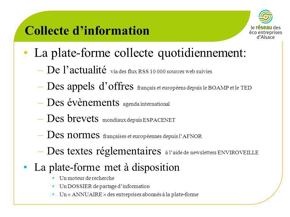 Collecte dinformation La plate-forme collecte quotidiennement: –De lactualité via des flux RSS 10 000 sources web suivies –Des appels doffres français