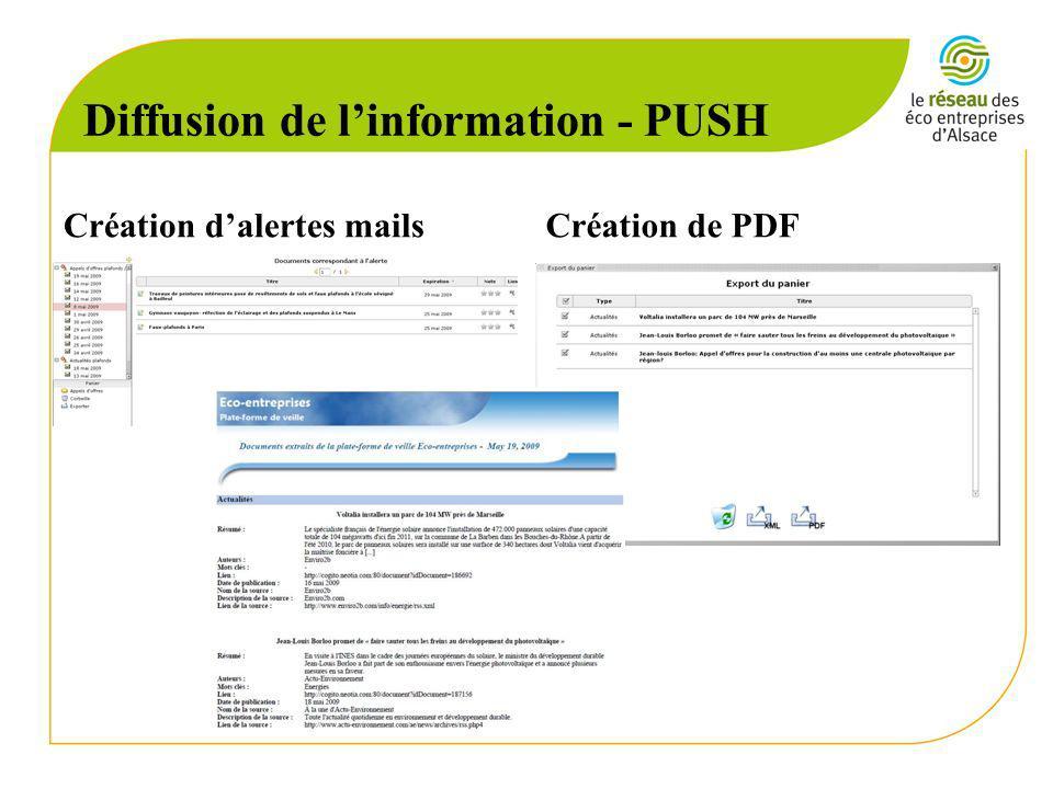 Création dalertes mailsCréation de PDF Diffusion de linformation - PUSH