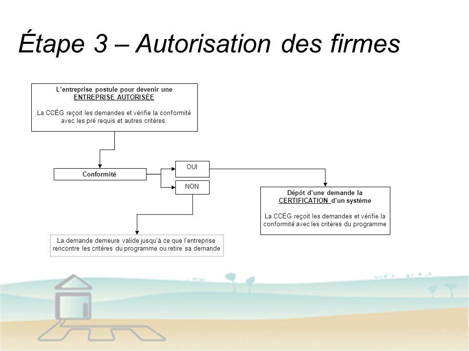 Étape 3 – Autorisation des firmes Lentreprise postule pour devenir une ENTREPRISE AUTORISÉE La CCÉG reçoit les demandes et vérifie la conformité avec les pré requis et autres critères.