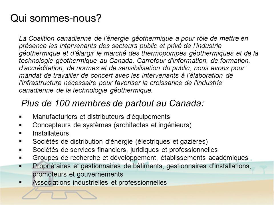 Plus de 100 membres de partout au Canada: Manufacturiers et distributeurs déquipements Concepteurs de systèmes (architectes et ingénieurs) Installateu