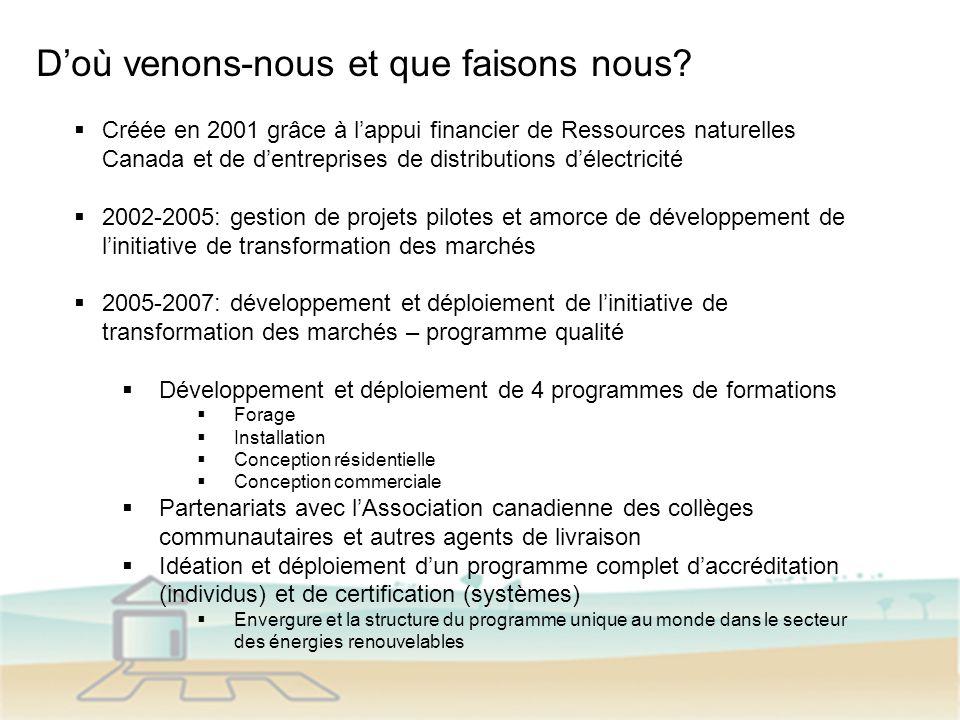 IN-I-3 Créée en 2001 grâce à lappui financier de Ressources naturelles Canada et de dentreprises de distributions délectricité 2002-2005: gestion de p