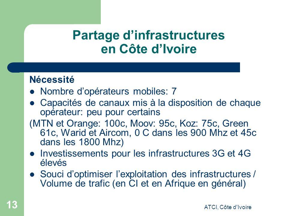 ATCI, Côte d Ivoire 13 Partage dinfrastructures en Côte dIvoire Nécessité Nombre dopérateurs mobiles: 7 Capacités de canaux mis à la disposition de chaque opérateur: peu pour certains (MTN et Orange: 100c, Moov: 95c, Koz: 75c, Green 61c, Warid et Aircom, 0 C dans les 900 Mhz et 45c dans les 1800 Mhz) Investissements pour les infrastructures 3G et 4G élevés Souci doptimiser lexploitation des infrastructures / Volume de trafic (en CI et en Afrique en général)