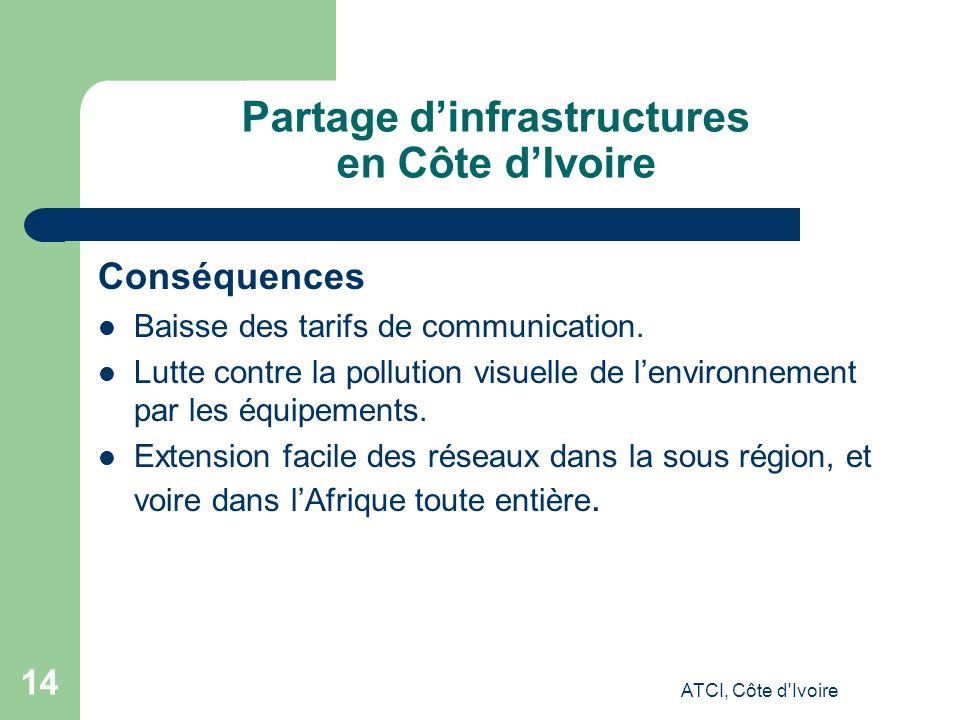 ATCI, Côte d Ivoire 14 Partage dinfrastructures en Côte dIvoire Conséquences Baisse des tarifs de communication.