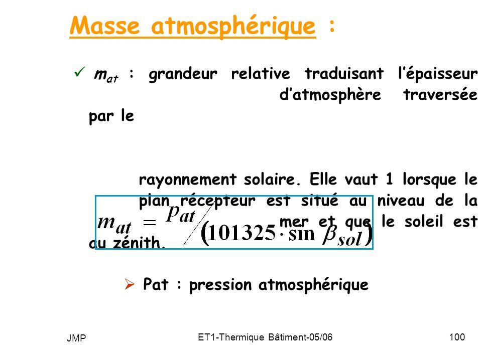 JMP ET1-Thermique Bâtiment-05/06100 m at : grandeur relative traduisant lépaisseur datmosphère traversée par le rayonnement solaire.