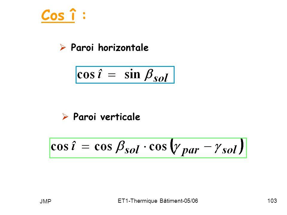 JMP ET1-Thermique Bâtiment-05/06103 Cos î : Paroi horizontale Paroi verticale