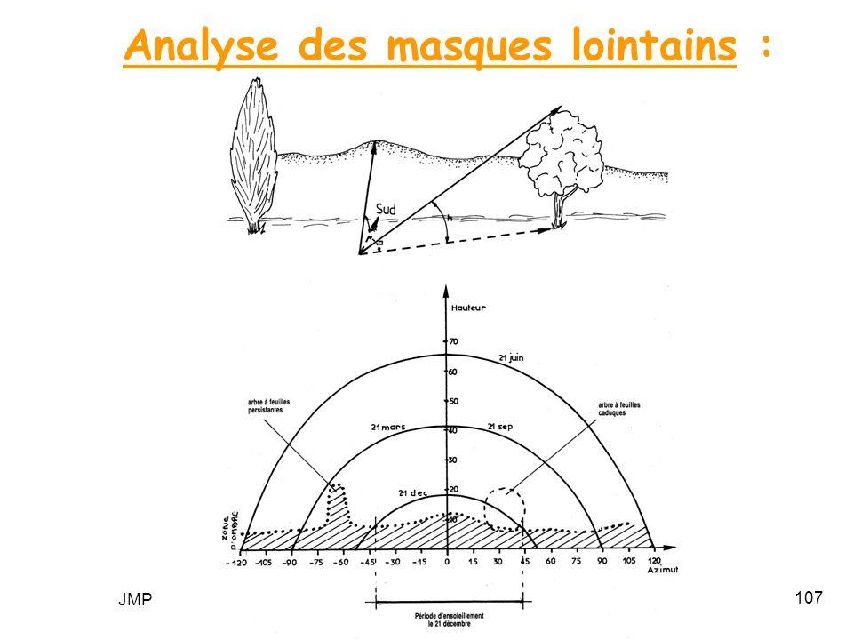 JMP ET1-Thermique Bâtiment-05/06107 Analyse des masques lointains :