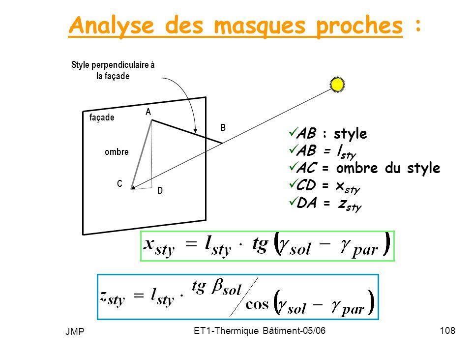 JMP ET1-Thermique Bâtiment-05/06108 Analyse des masques proches : façade ombre Style perpendiculaire à la façade A B D C AB : style AB = l sty AC = ombre du style CD = x sty DA = z sty