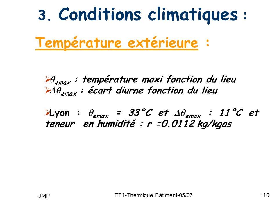JMP ET1-Thermique Bâtiment-05/06110 3.