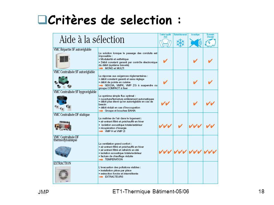 JMP ET1-Thermique Bâtiment-05/0618 Critères de selection :