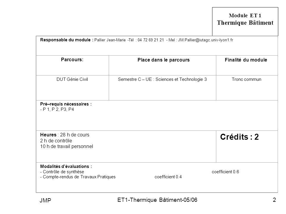 JMP ET1-Thermique Bâtiment-05/062 Module ET 1 Thermique Bâtiment Responsable du module : Pallier Jean-Marie -Tél : 04 72 69 21 21 - Mel : JM.Pallier@iutagc.univ-lyon1.fr Parcours:Place dans le parcoursFinalité du module DUT Génie CivilSemestre C – UE : Sciences et Technologie 3Tronc commun Pré–requis nécessaires : - P 1, P 2, P3, P4 Heures : 28 h de cours 2 h de contrôle 10 h de travail personnel Crédits : 2 Modalités dévaluations : - Contrôle de synthèsecoefficient 0.6 - Compte-rendus de Travaux Pratiquescoefficient 0.4