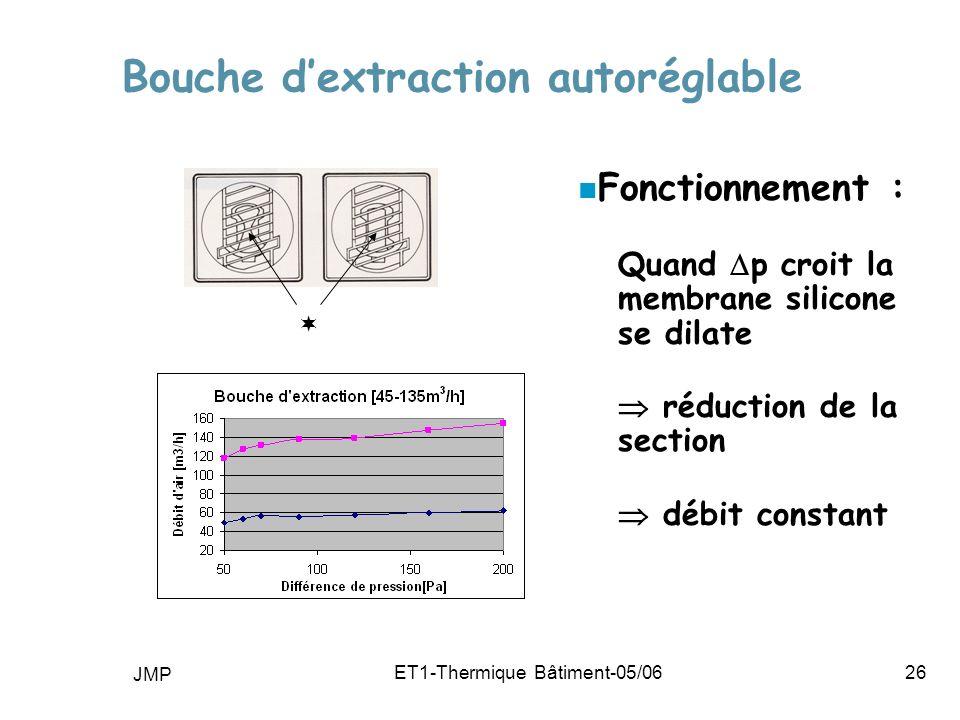 JMP ET1-Thermique Bâtiment-05/0626 Bouche dextraction autoréglable n Fonctionnement : Quand p croit la membrane silicone se dilate réduction de la section débit constant