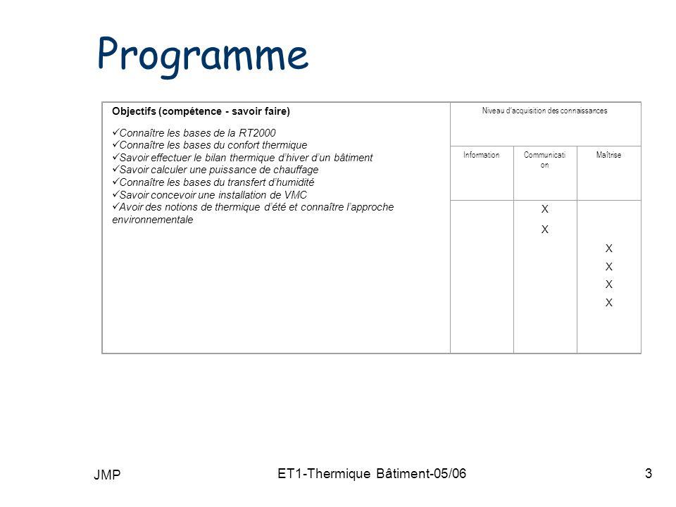 JMP ET1-Thermique Bâtiment-05/0674 Valeurs de la résistance de vêture Rv :