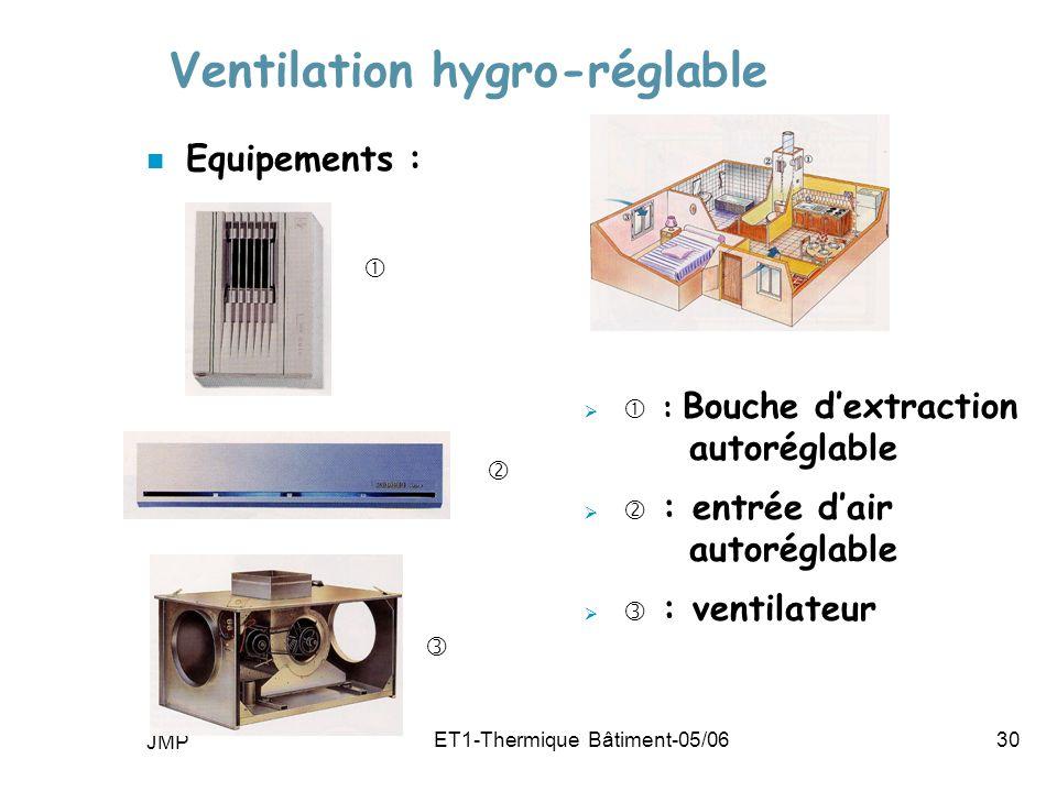 JMP ET1-Thermique Bâtiment-05/0630 n Equipements : Ventilation hygro-réglable : Bouche dextraction autoréglable : entrée dair autoréglable : ventilateur