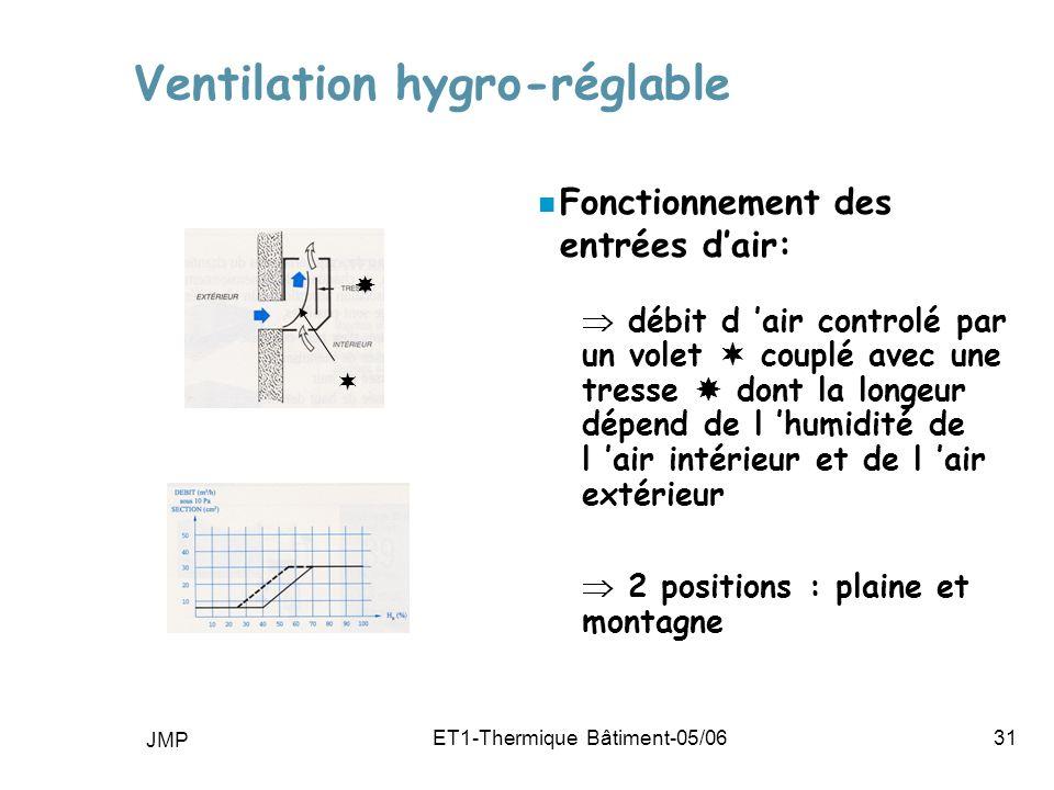 JMP ET1-Thermique Bâtiment-05/0631 Ventilation hygro-réglable n Fonctionnement des entrées dair: débit d air controlé par un volet couplé avec une tresse dont la longeur dépend de l humidité de l air intérieur et de l air extérieur 2 positions : plaine et montagne