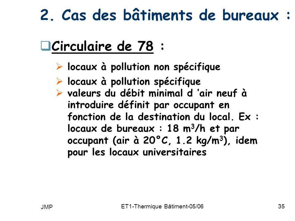 JMP ET1-Thermique Bâtiment-05/0635 2.