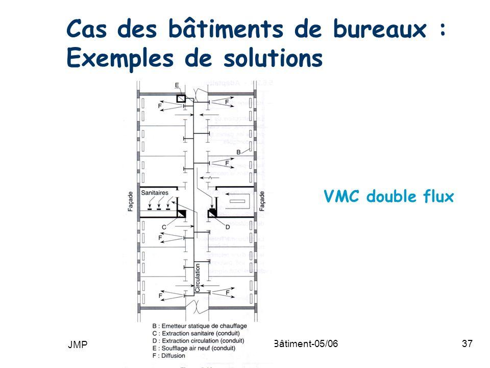 JMP ET1-Thermique Bâtiment-05/0637 Cas des bâtiments de bureaux : Exemples de solutions VMC double flux