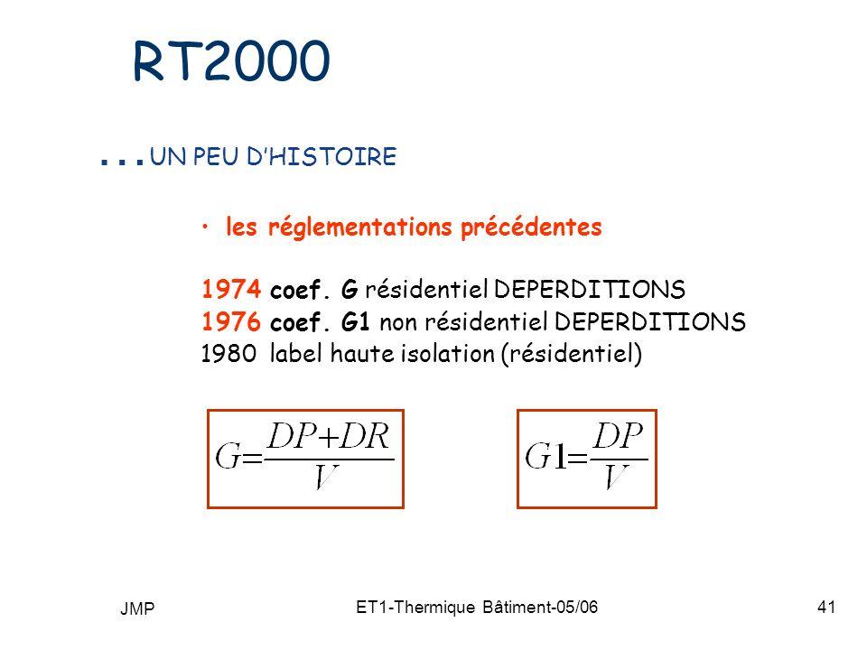 JMP ET1-Thermique Bâtiment-05/0641 RT2000 … UN PEU DHISTOIRE les réglementations précédentes 1974 coef.
