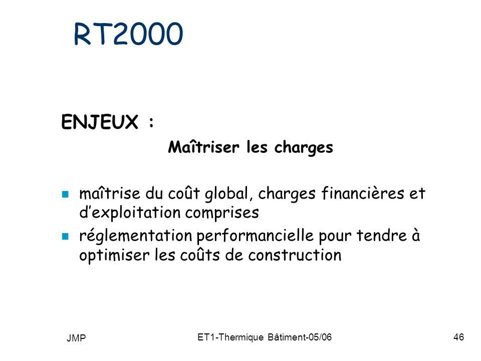 JMP ET1-Thermique Bâtiment-05/0646 RT2000 ENJEUX : Maîtriser les charges n maîtrise du coût global, charges financières et dexploitation comprises n réglementation performancielle pour tendre à optimiser les coûts de construction