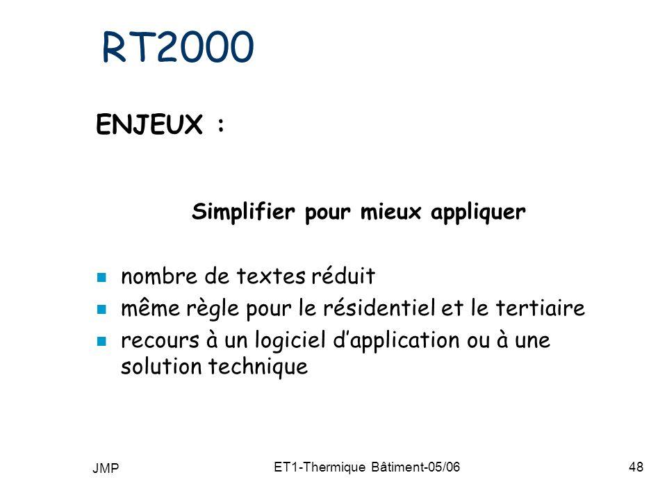 JMP ET1-Thermique Bâtiment-05/0648 RT2000 ENJEUX : Simplifier pour mieux appliquer n nombre de textes réduit n même règle pour le résidentiel et le tertiaire n recours à un logiciel dapplication ou à une solution technique
