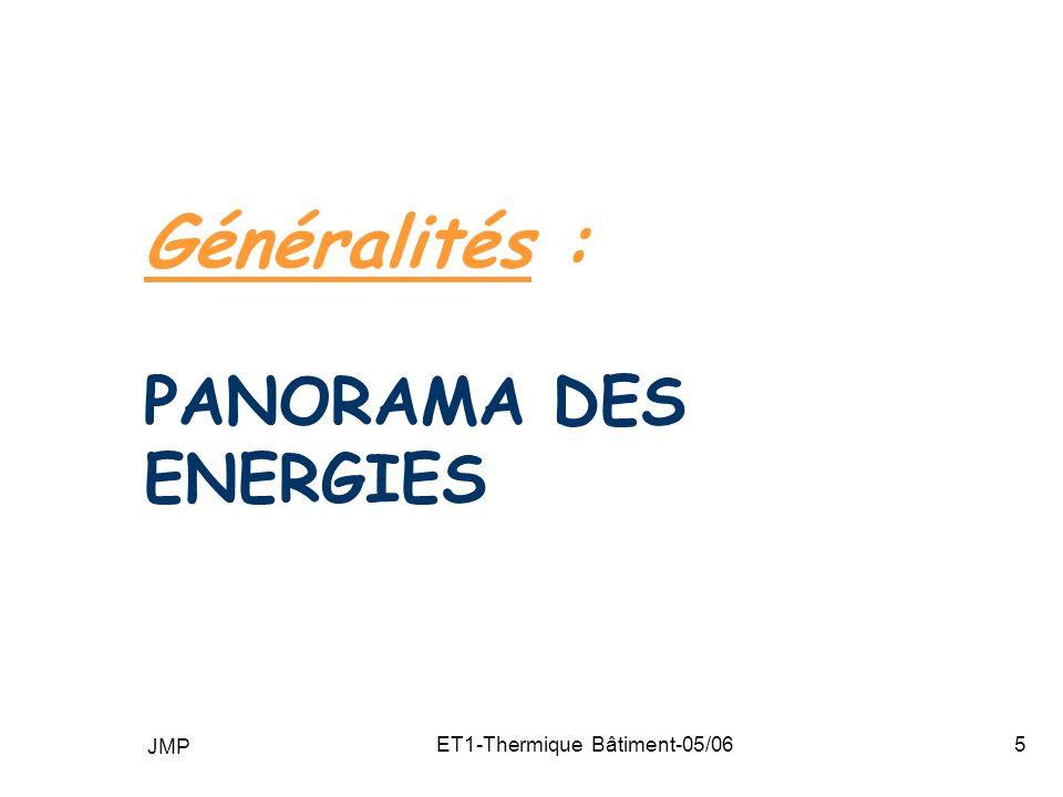 JMP ET1-Thermique Bâtiment-05/065 Généralités : PANORAMA DES ENERGIES