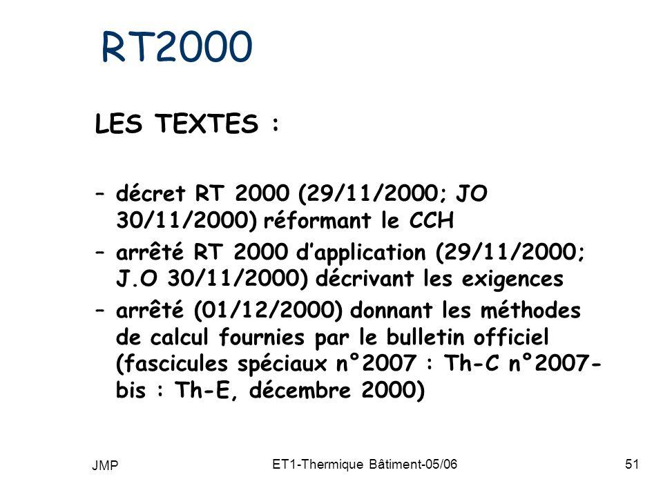 JMP ET1-Thermique Bâtiment-05/0651 RT2000 LES TEXTES : –décret RT 2000 (29/11/2000; JO 30/11/2000) réformant le CCH –arrêté RT 2000 dapplication (29/11/2000; J.O 30/11/2000) décrivant les exigences –arrêté (01/12/2000) donnant les méthodes de calcul fournies par le bulletin officiel (fascicules spéciaux n°2007 : Th-C n°2007- bis : Th-E, décembre 2000)