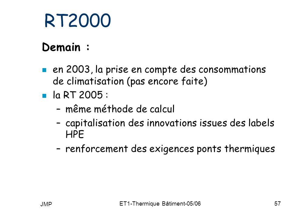 JMP ET1-Thermique Bâtiment-05/0657 RT2000 Demain : n en 2003, la prise en compte des consommations de climatisation (pas encore faite) n la RT 2005 : –même méthode de calcul –capitalisation des innovations issues des labels HPE –renforcement des exigences ponts thermiques