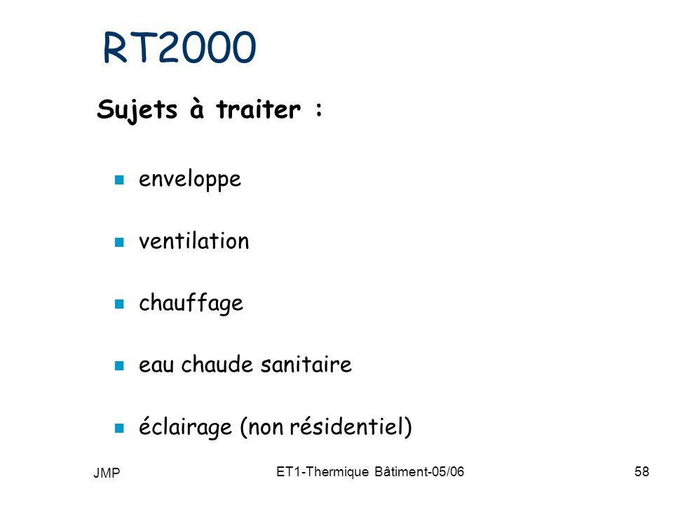 JMP ET1-Thermique Bâtiment-05/0658 RT2000 Sujets à traiter : n enveloppe n ventilation n chauffage n eau chaude sanitaire n éclairage (non résidentiel)