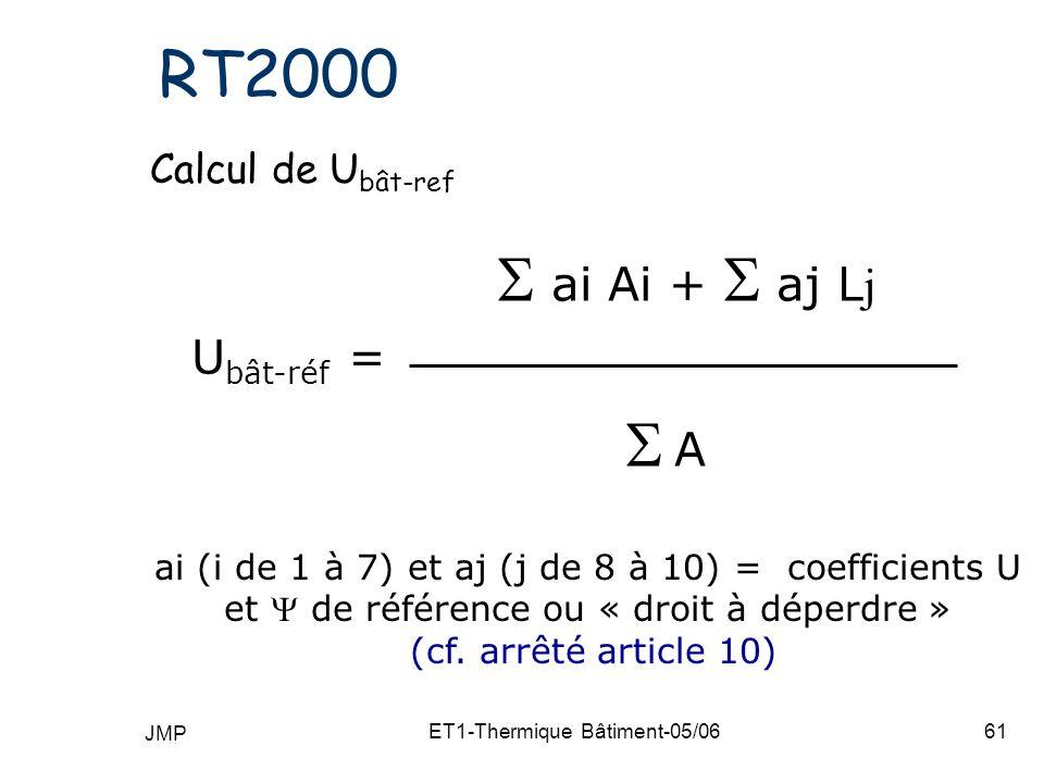 JMP ET1-Thermique Bâtiment-05/0661 RT2000 Calcul de U bât-ref ai Ai + aj L j U bât-réf = A ai (i de 1 à 7) et aj (j de 8 à 10) = coefficients U et de référence ou « droit à déperdre » (cf.