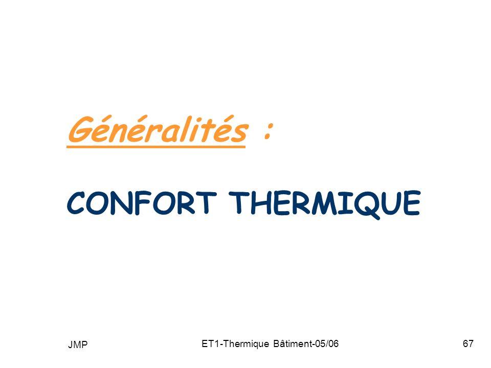 JMP ET1-Thermique Bâtiment-05/0667 Généralités : CONFORT THERMIQUE