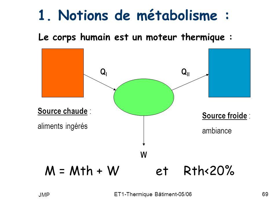 JMP ET1-Thermique Bâtiment-05/0669 1.