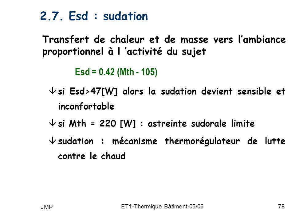 JMP ET1-Thermique Bâtiment-05/0678 2.7.