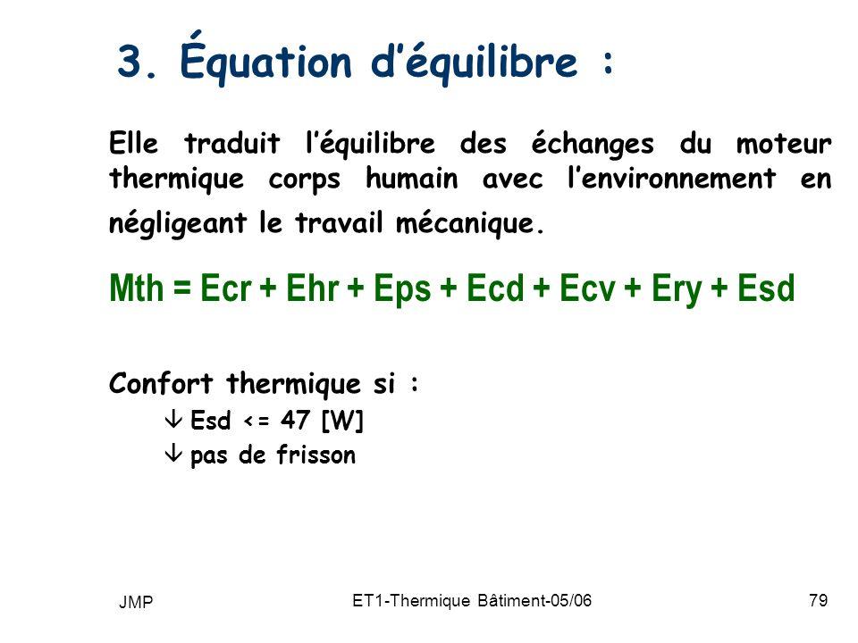 JMP ET1-Thermique Bâtiment-05/0679 3.