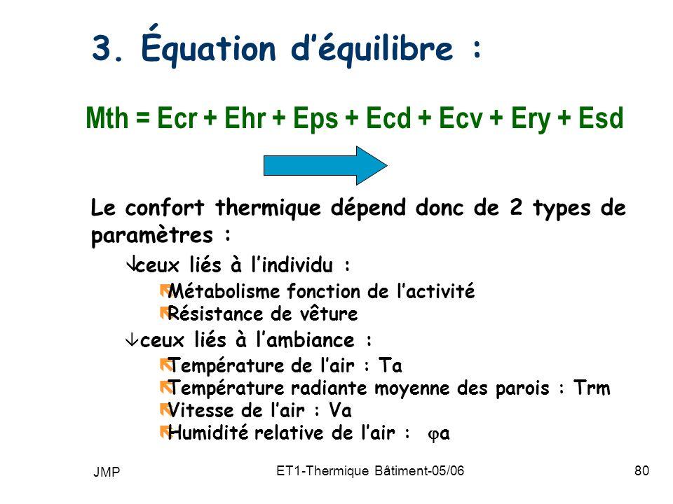 JMP ET1-Thermique Bâtiment-05/0680 3.