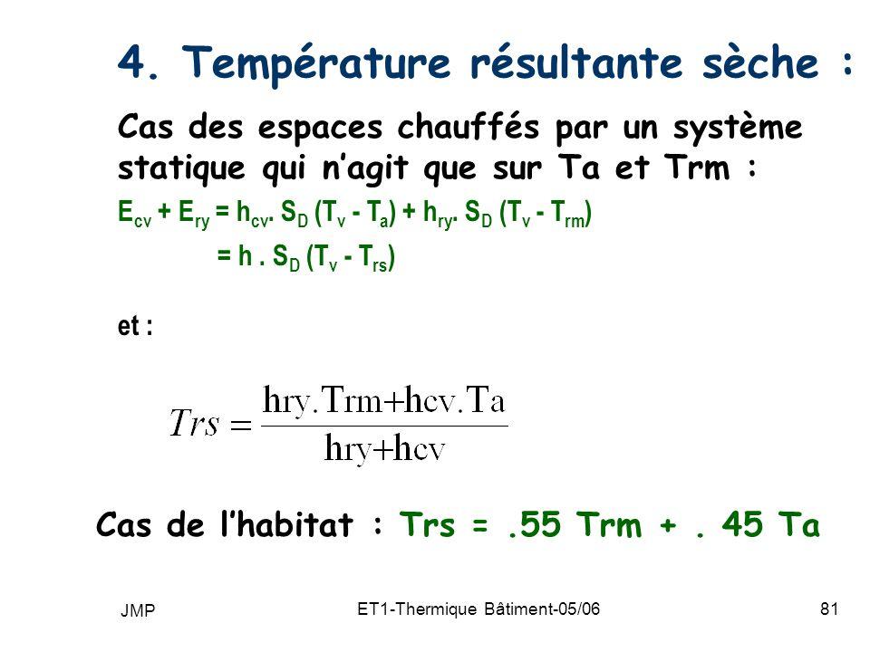 JMP ET1-Thermique Bâtiment-05/0681 4.