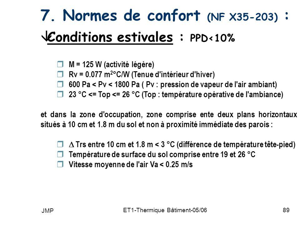 JMP ET1-Thermique Bâtiment-05/0689 7.