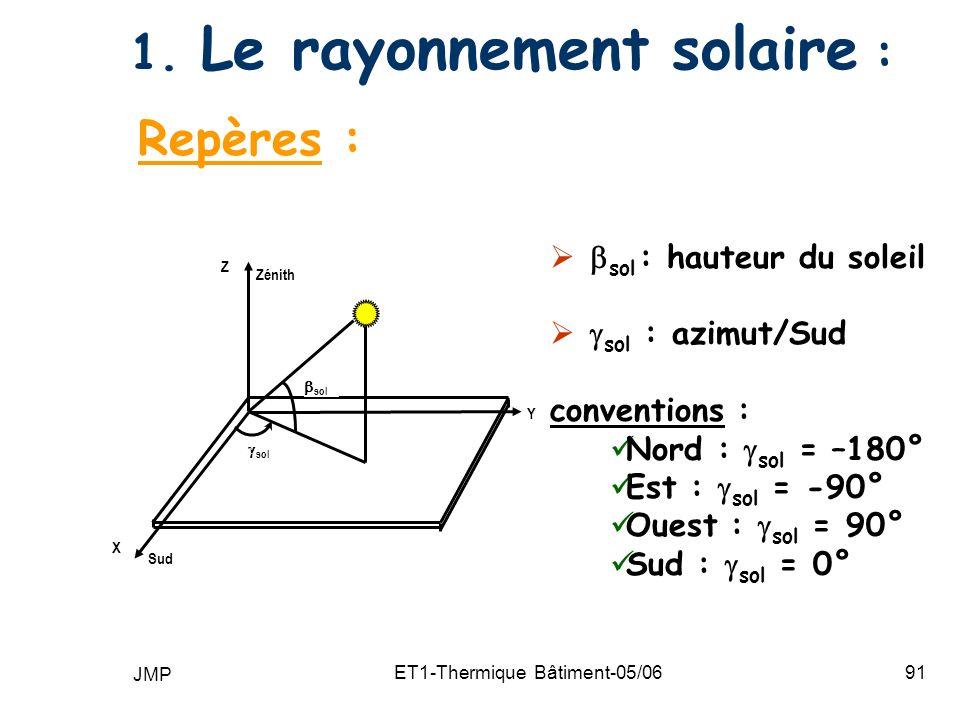 JMP ET1-Thermique Bâtiment-05/0691 1.