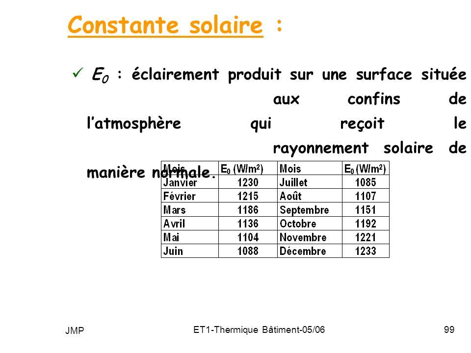 JMP ET1-Thermique Bâtiment-05/0699 E 0 : éclairement produit sur une surface située aux confins de latmosphère qui reçoit le rayonnement solaire de manière normale.
