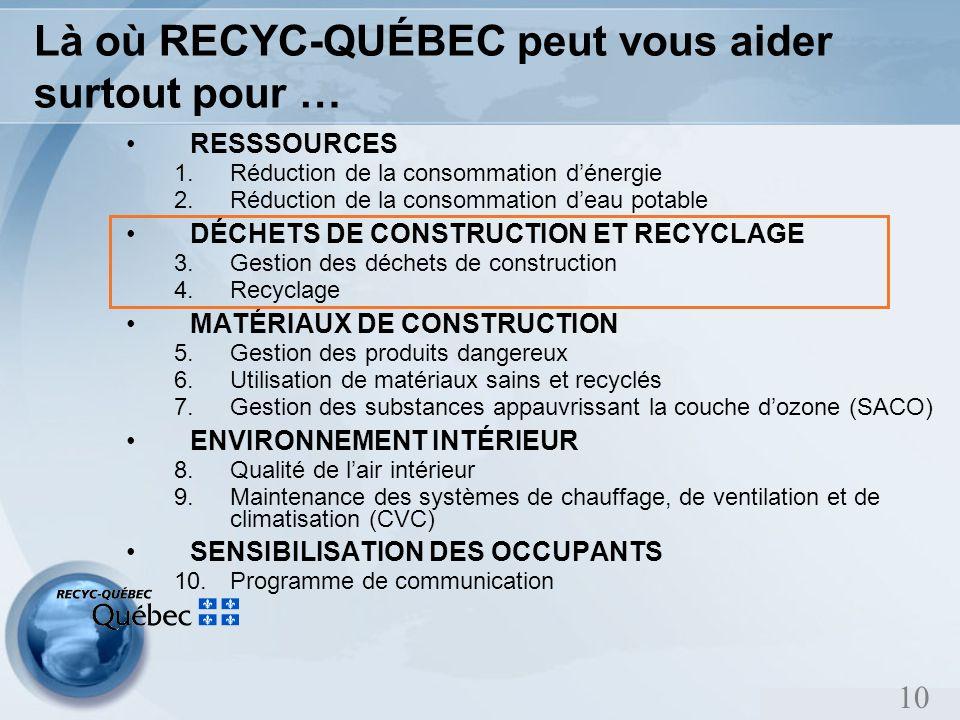 10 Là où RECYC-QUÉBEC peut vous aider surtout pour … RESSSOURCES 1.Réduction de la consommation dénergie 2.Réduction de la consommation deau potable DÉCHETS DE CONSTRUCTION ET RECYCLAGE 3.Gestion des déchets de construction 4.Recyclage MATÉRIAUX DE CONSTRUCTION 5.Gestion des produits dangereux 6.Utilisation de matériaux sains et recyclés 7.Gestion des substances appauvrissant la couche dozone (SACO) ENVIRONNEMENT INTÉRIEUR 8.Qualité de lair intérieur 9.Maintenance des systèmes de chauffage, de ventilation et de climatisation (CVC) SENSIBILISATION DES OCCUPANTS 10.Programme de communication