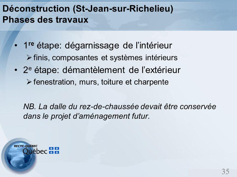 35 Déconstruction (St-Jean-sur-Richelieu) Phases des travaux 1 re étape: dégarnissage de lintérieur finis, composantes et systèmes intérieurs 2 e étape: démantèlement de lextérieur fenestration, murs, toiture et charpente NB.
