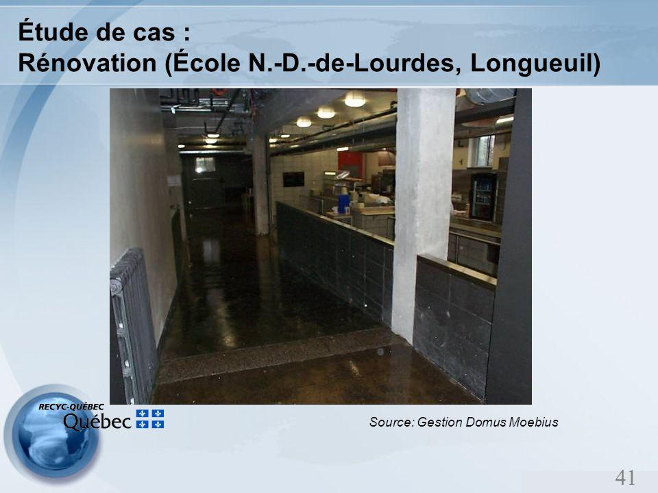 41 Étude de cas : Rénovation (École N.-D.-de-Lourdes, Longueuil) Source: Gestion Domus Moebius