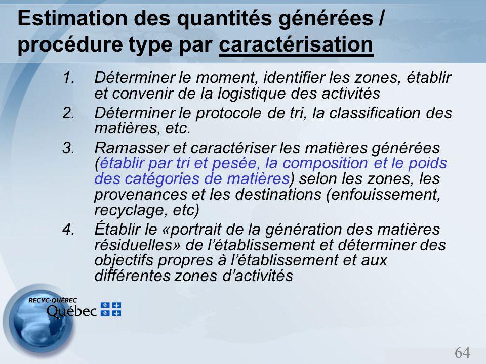 64 Estimation des quantités générées / procédure type par caractérisation 1.Déterminer le moment, identifier les zones, établir et convenir de la logistique des activités 2.Déterminer le protocole de tri, la classification des matières, etc.